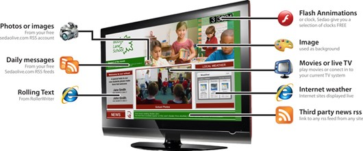 Display a variety of different file formats with digital signage